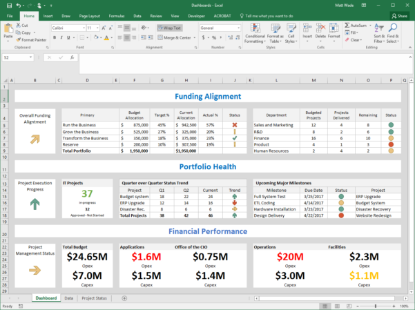 Linking Excel Spreadsheets In Sharepoint 2013 Pertaining To Simple But Effective Dashboards In Sharepoint  Icansharepoint