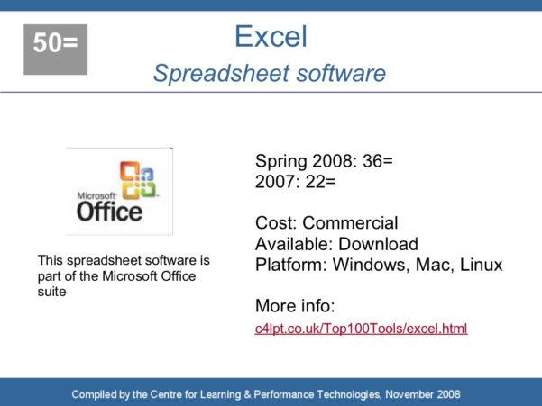 Linux Spreadsheet Software For 50= Excel Spreadsheet Software Spring