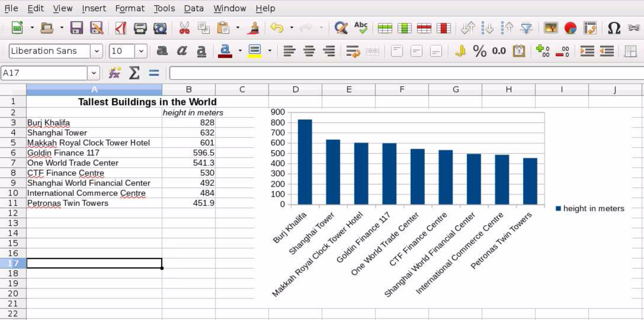 Linux Spreadsheet Software Intended For From Visicalc To Google Sheets: The 12 Best Spreadsheet Apps