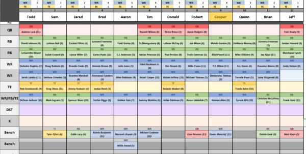 Live Auction Spreadsheet Inside Csg Fantasy Football Spreadsheet V5.00 W/ Auction Version