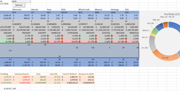 Live Excel Spreadsheet For Excel Crypto Portfolio With Live Price Updates — Steemit Live Excel Spreadsheet Printable Spreadsheet