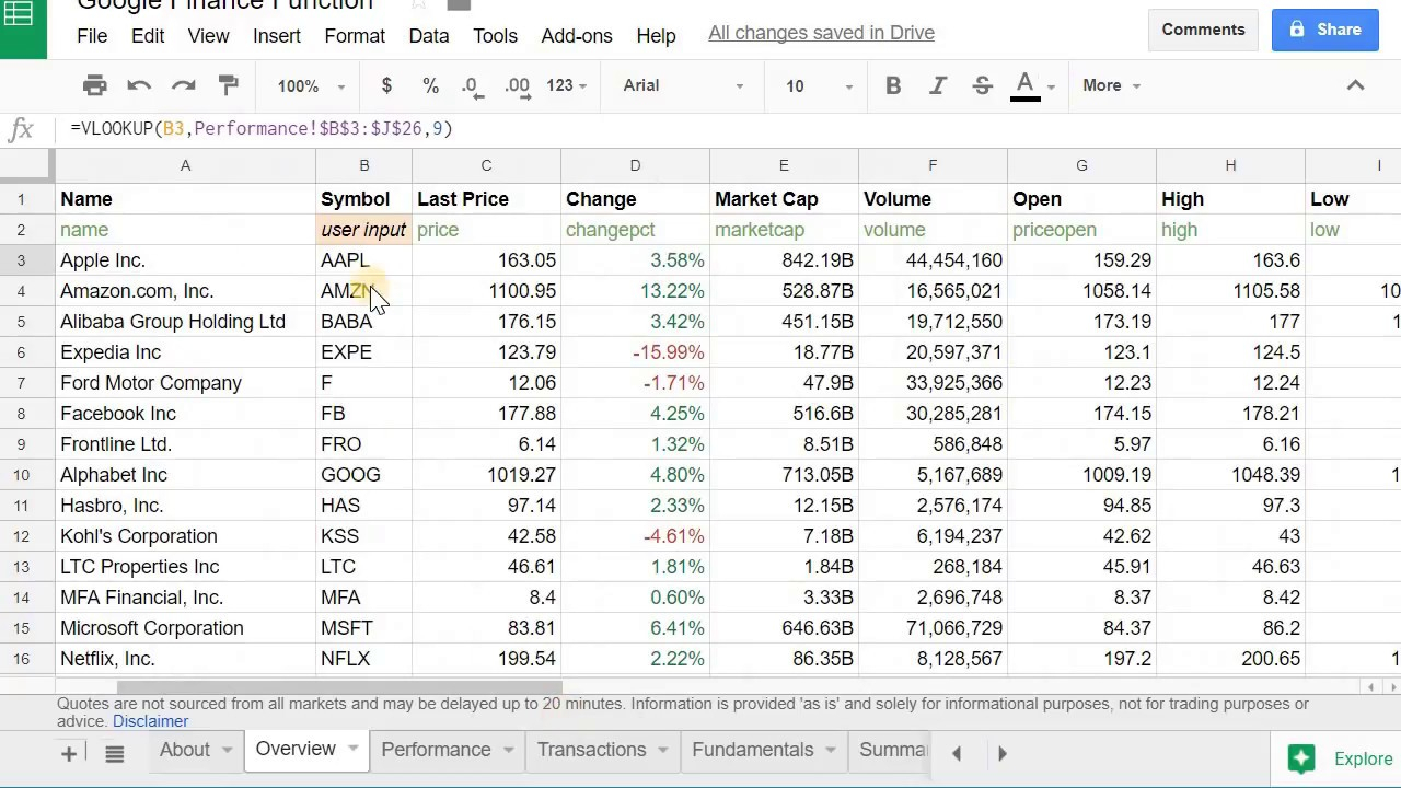 Live Spreadsheet Intended For Google Live Spreadsheet Data Excel Embed  Pywrapper