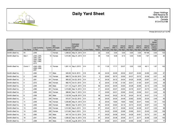 Livestock Inventory Spreadsheet With Regard To Cattle Inventory Spreadsheet And Fusion An Integrated Feedlot