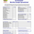 Living Budget Spreadsheet Within Cost Of Living Budget Worksheet Expenses Spreadsheet Emergentreport