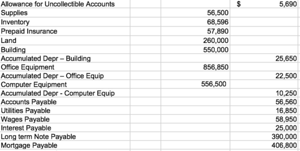 Llc Accounting Spreadsheet With Regard To Llc Accounting Spreadsheet Business Income Expense Template Sheet Llc Accounting Spreadsheet Spreadsheet Download