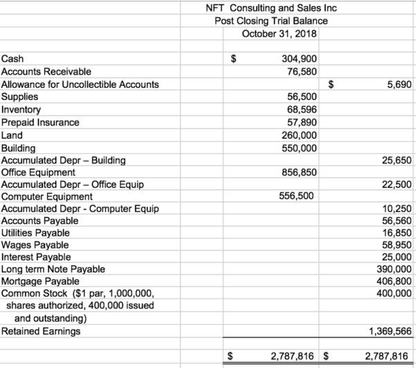 Llc Accounting Spreadsheet With Regard To Llc Accounting Spreadsheet Business Income Expense Template Sheet