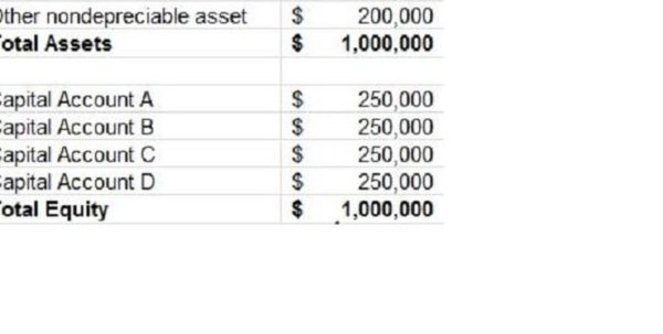 Llc Capital Account Spreadsheet For Tax Geek Tuesday: Tackling The Dreaded Section 754 Adjustment