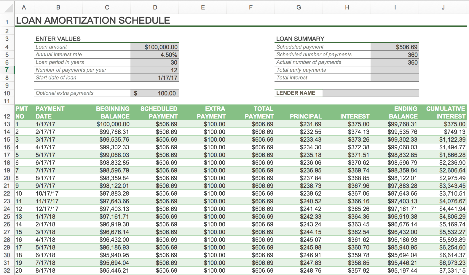 Loan Amortisation Spreadsheet With How To Create An Amortization Schedule  Smartsheet