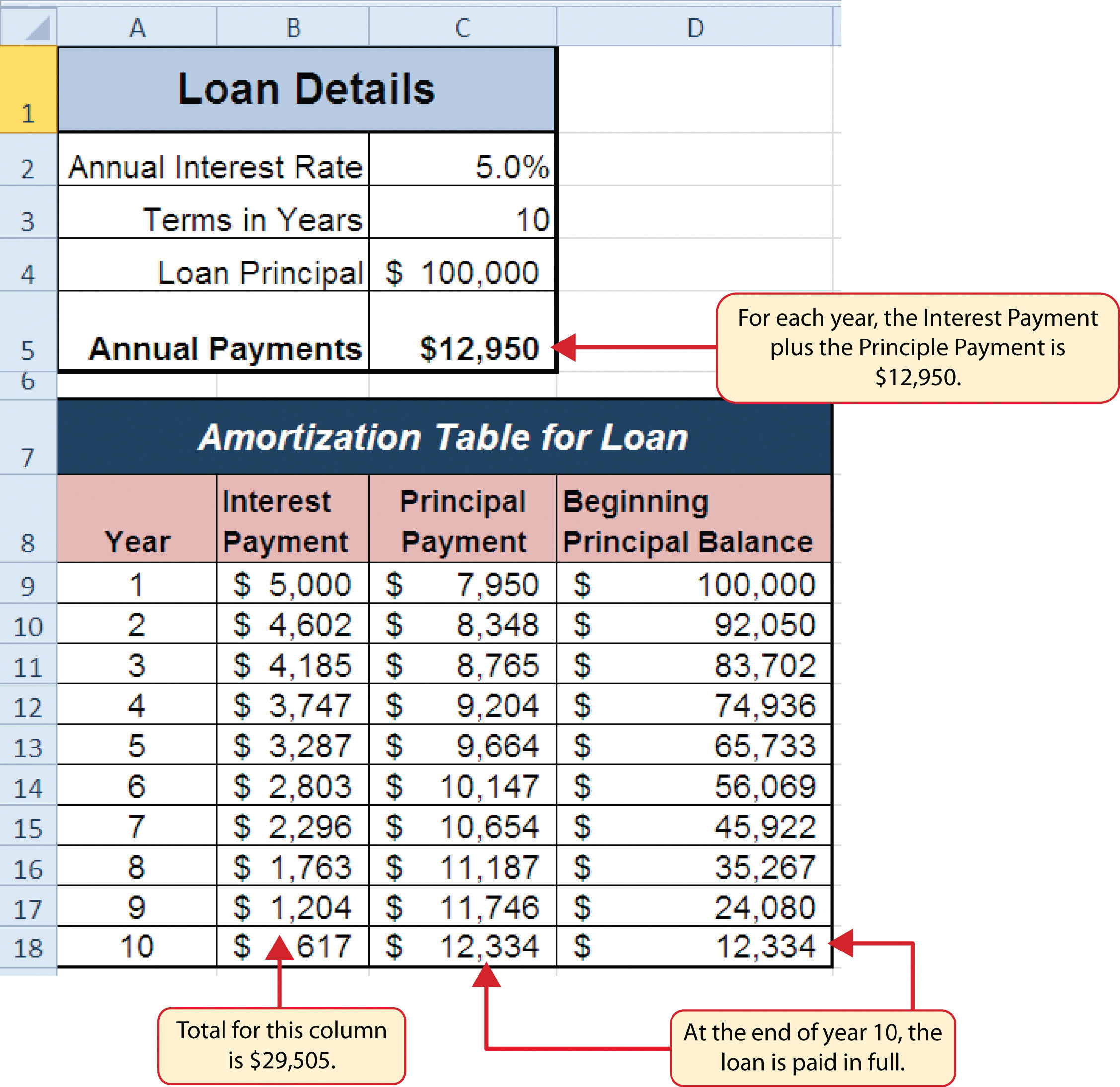 Loan Amortization Schedule Spreadsheet In Loan Amortization Schedule Excel Template  Spreadsheet Collections