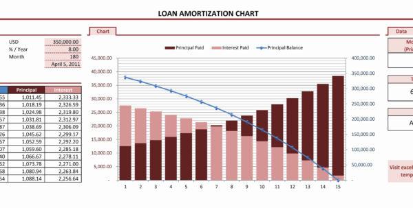 Loan Amortization Spreadsheet Excel Free Inside Amortization Spreadsheet Excel Schedule Template Download India Loan Loan Amortization Spreadsheet Excel Free Printable Spreadsheet