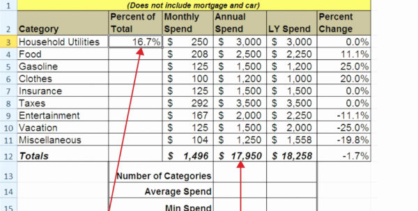 Loan Amortization Spreadsheet Excel Inside Loan Amortization Calculator Excel Spreadsheet – Spreadsheet Collections