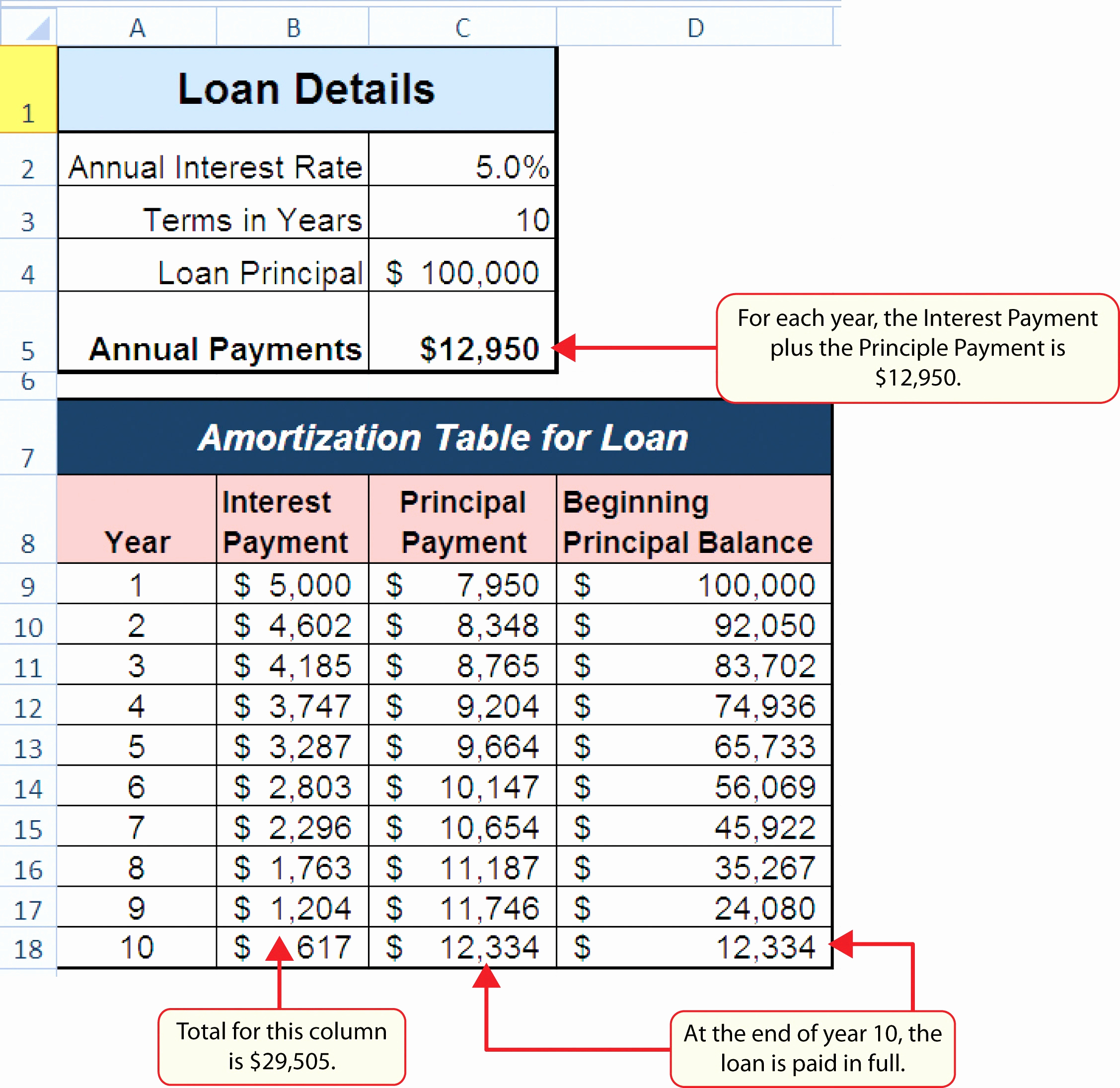 Loan Amortization Spreadsheet Excel Inside Loan Payoff Calculator Excel Template Fresh Loan Amortization Excel