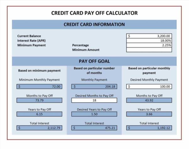Loan Calculator Excel Spreadsheet In Investment Property Calculator Excel Spreadsheet And Loan Calculator