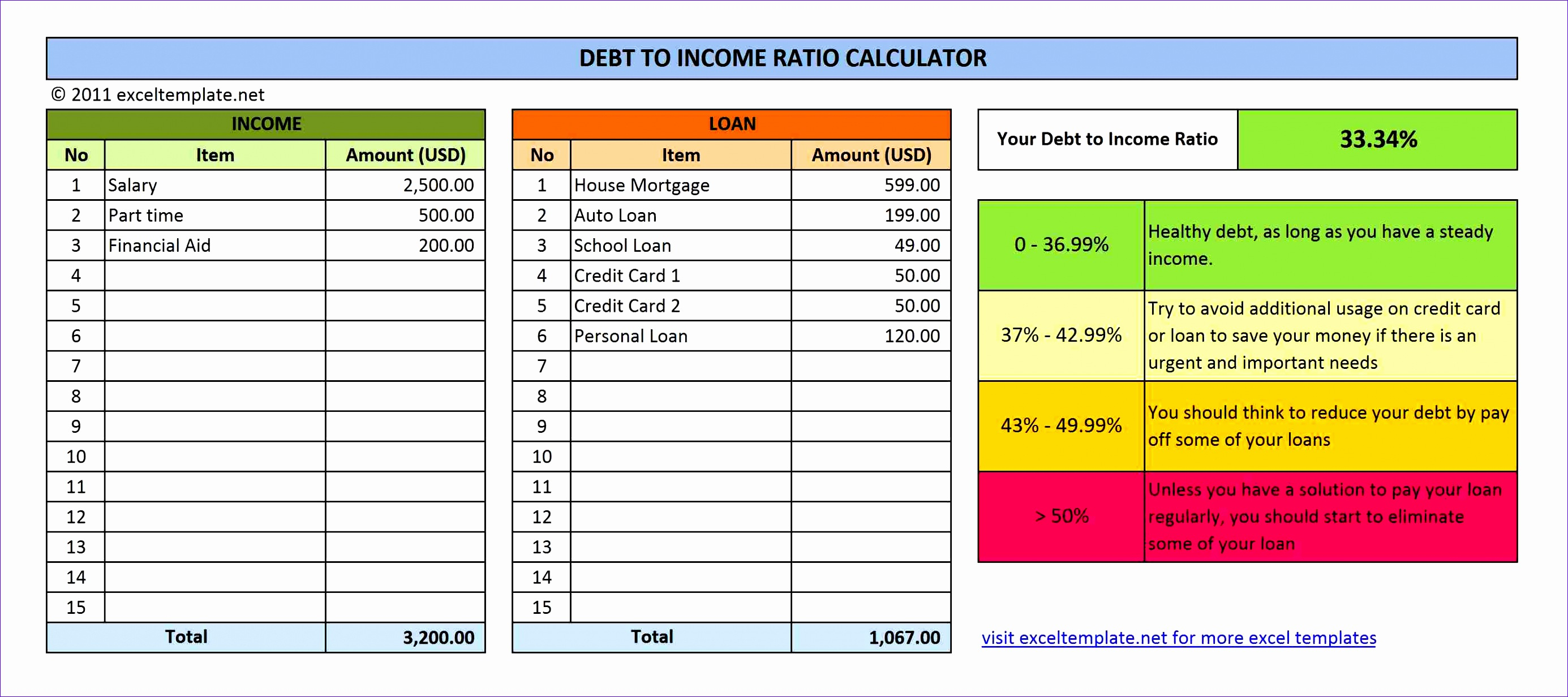 Loan Calculator Excel Spreadsheet Intended For Loan Benefit Calculator Excel Design Template  My Mortgage Home Loan