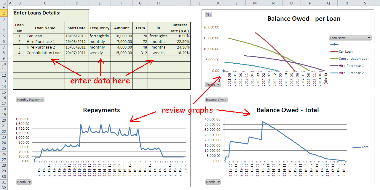 Loan Calculator Excel Spreadsheet Regarding Multipleloan Or Mortgage Payment Schedule Calculator In Excel