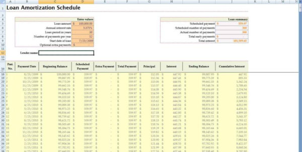 Loan Payoff Spreadsheet With Example Of Debt Calculator Spreadsheet Loan Payoff Excel Home My