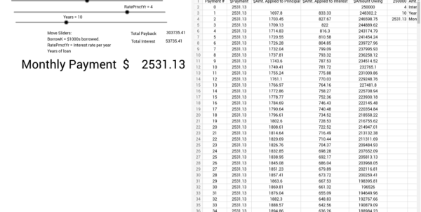 Loan Repayment Spreadsheet In Monthly Loan Repayment With Sliders And Spreadsheet – Geogebra Loan Repayment Spreadsheet Google Spreadsheet