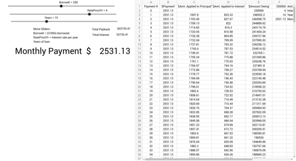 Loan Repayment Spreadsheet In Monthly Loan Repayment With Sliders And Spreadsheet – Geogebra