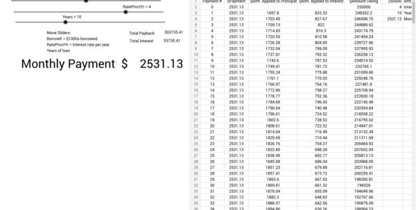 Loan Spreadsheet Inside Monthly Loan Repayment With Sliders And Spreadsheet – Geogebra