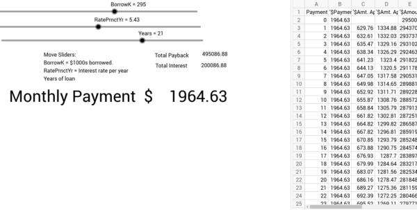 Loan Spreadsheet Regarding Loan Repayment Applet With Sliders And Spreadsheet – Geogebra