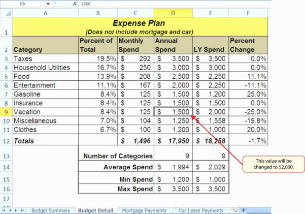 Loan Spreadsheet Template Within Car Loan Spreadsheet Auto Excel Fresh Template Amortization Schedule