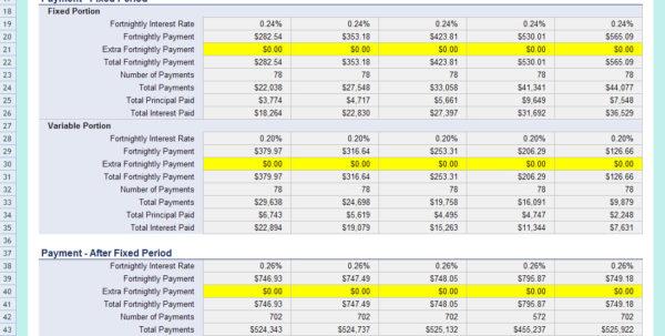 Loan Spreadsheet With Regard To Free Mortgage Split Home Loan Repayments Calculator