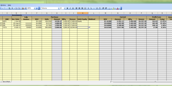 Loan Tracking Spreadsheet Template Throughout Spreadsheet Example Of Procurement Tracking Excel 365147 Loan