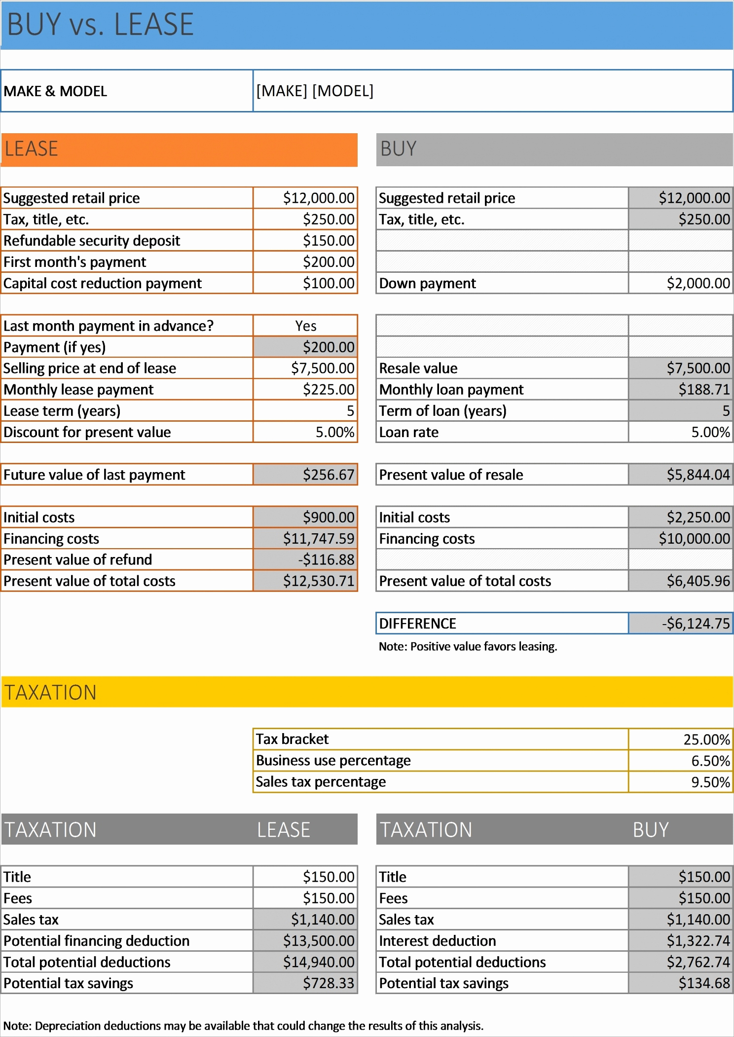 loan tracking spreadsheet with loan spreadsheet template sheet car repayment worksheet payoff