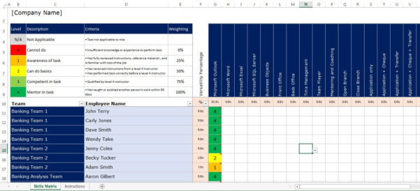 Lottery Syndicate Spreadsheet Download Inside Lottery Syndicate Rules Template  Natural Buff Dog