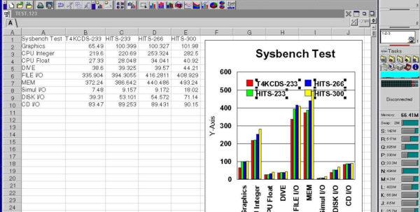 Lotus Spreadsheet Regarding Lotus 123 Software Free Download And Lotus 123 Spreadsheet Free