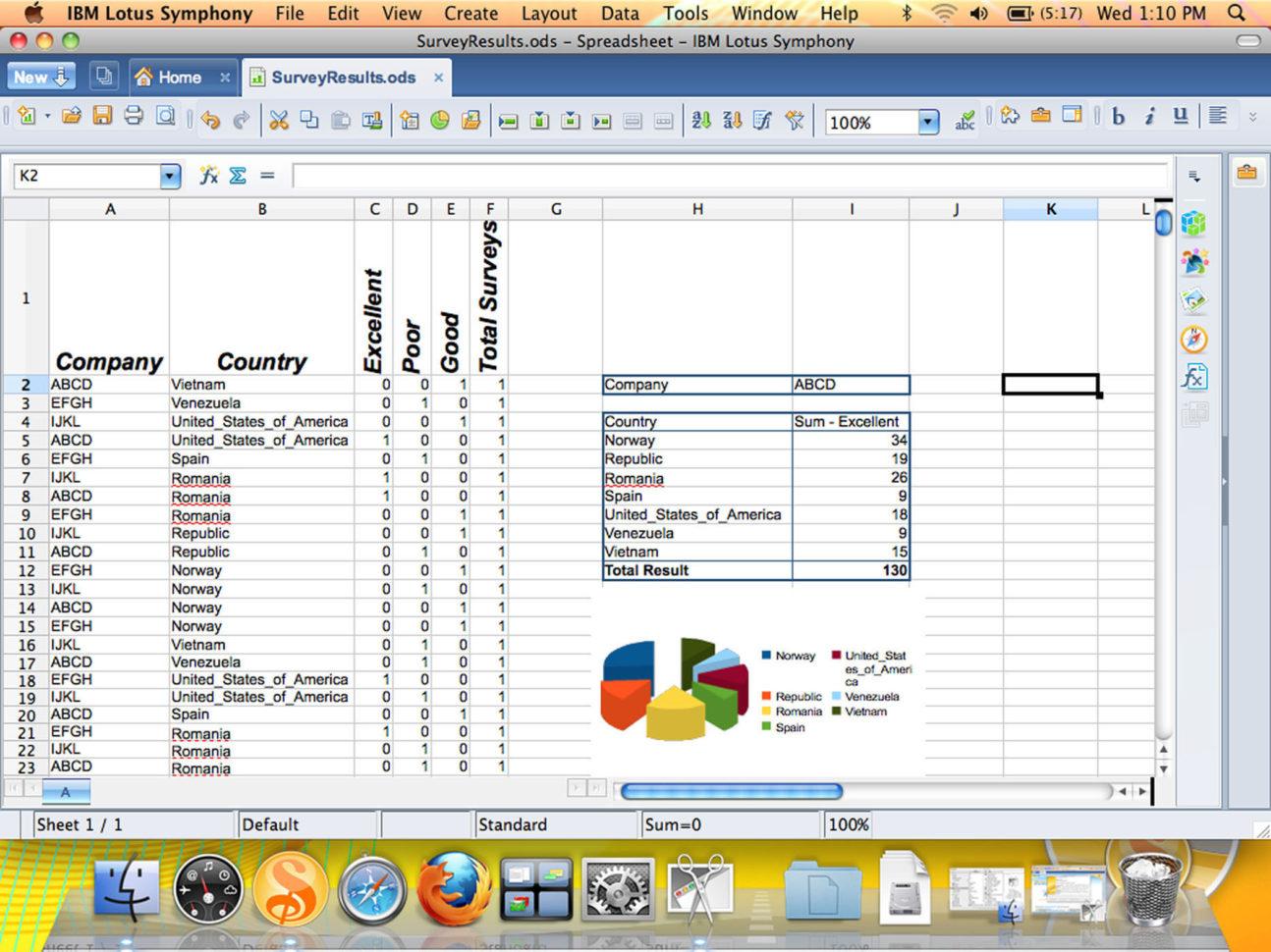 Lotus Spreadsheet With Ibm News Room  Creating A Spreadsheet With Lotus Symphony On A Mac