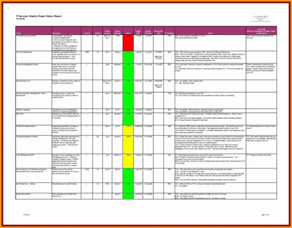 Lumber Inventory Spreadsheet In Lumber Inventory Spreadsheet Inspirational Weekly  Austinroofing