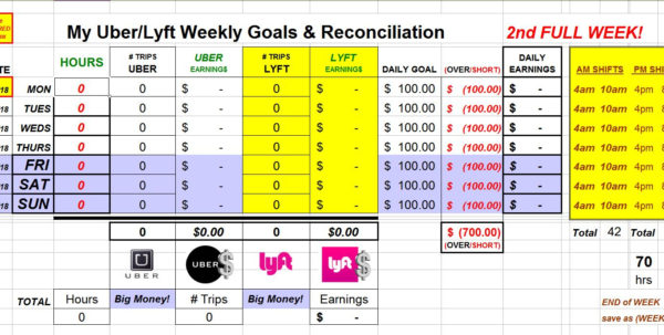 Lyft Driver Excel Spreadsheet Inside The Uber/lyft Goals  Reconciliation Excel Spreadsheet
