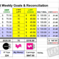 Lyft Spreadsheet Intended For The Uber/lyft Goals  Reconciliation Excel Spreadsheet