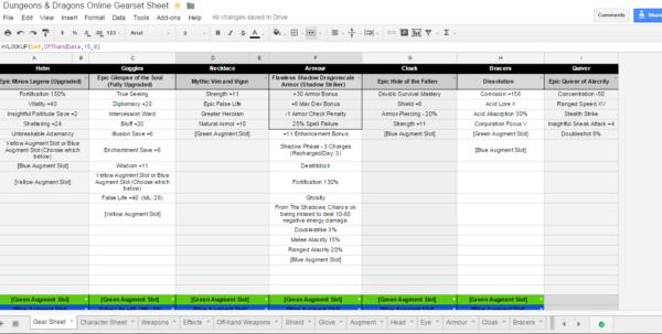 Machine Downtime Spreadsheet Pertaining To Downtime Tracking Spreadsheet  Alex.annafora.co