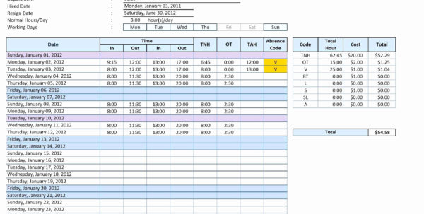 Machine Downtime Tracking Spreadsheet For Downtime Tracker Excel Template  Readleaf Document
