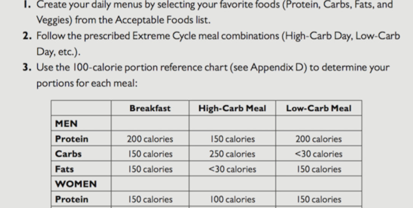 Macronutrient Spreadsheet Regarding Carb Cyclingl Spreadsheet Inspirational Low Food List Printable Pics