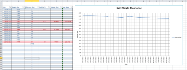 Macronutrient Spreadsheet With Regard To Carb Cycling Excelt Jeremy Zawodnys Blog June Archives Calorie And