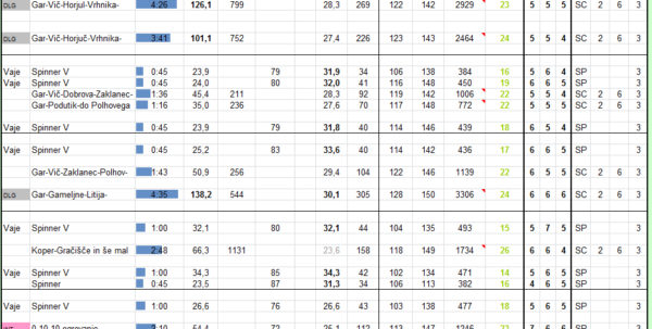 Macronutrient Spreadsheet With Regard To Macronutrient Spreadsheet With Spreadsheet Templates Spreadsheet App