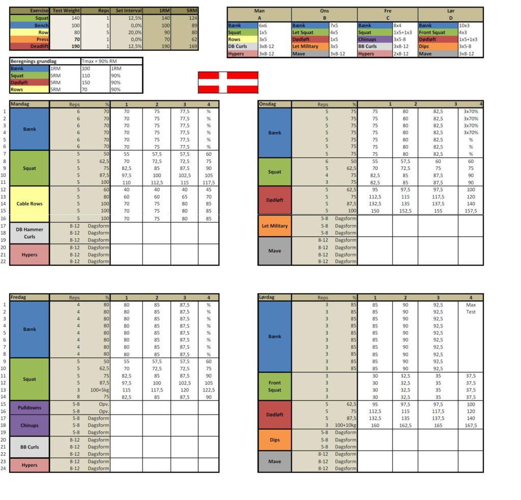 Madcow 5X5 Spreadsheet Excel with Madcow 5×5 Spreadsheet