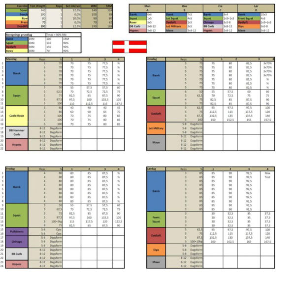 Madcow Spreadsheet For Madcow 5X5 Spreadsheet Spreadsheet Templates For Business Madcow 5X5