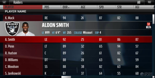 Madden Ratings Spreadsheet For Madden Nfl Player Ratings Spreadsheet Excel Beautiful Roster Update
