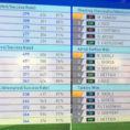 Madden Ratings Spreadsheet Intended For Madden 13 Player Ratings Spreadsheet – Spreadsheet Collections