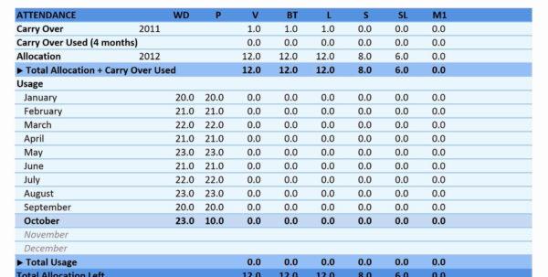 Madden Ratings Spreadsheet Intended For Madden 18 Player Ratings Spreadsheet Luxury Spreadsheet Example Madden Ratings Spreadsheet Google Spreadsheet