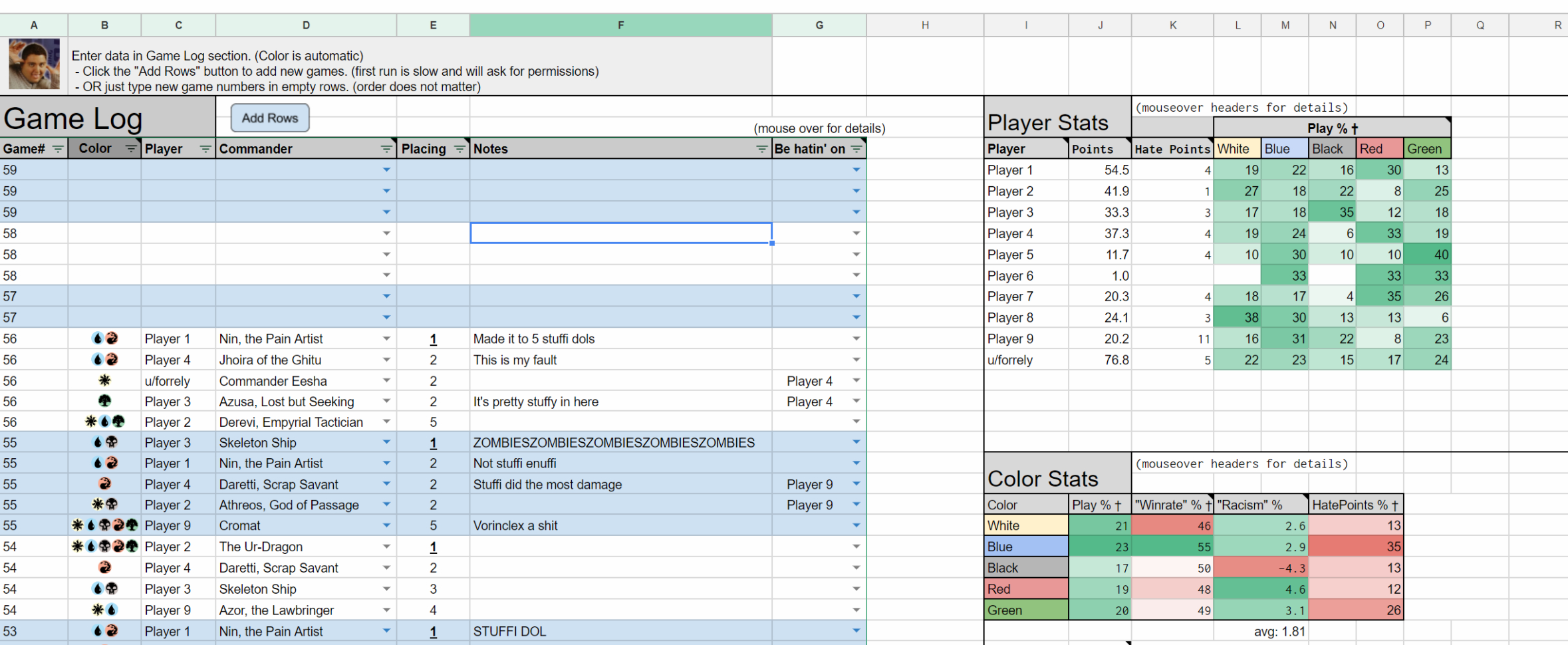 Magic The Gathering Spreadsheet Pertaining To Working On A Spreadsheet For Recording Games. : Edh
