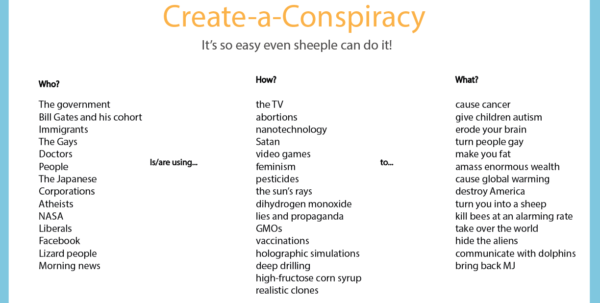 Make Your Own Spreadsheet In I Made A Spreadsheet That Lets You Create Your Own Conspiracy Theory