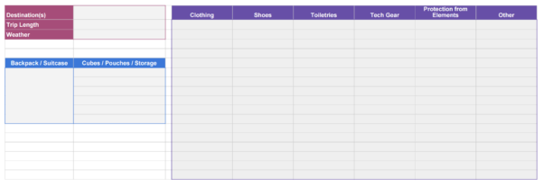 Make Your Own Spreadsheet Throughout Travel Diy: Create Your Own Packing Lists  Her Packing List