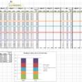 Making A Spreadsheet For Bills In Marketing Budget Templates  9 Templates  Matrix Marketing Group