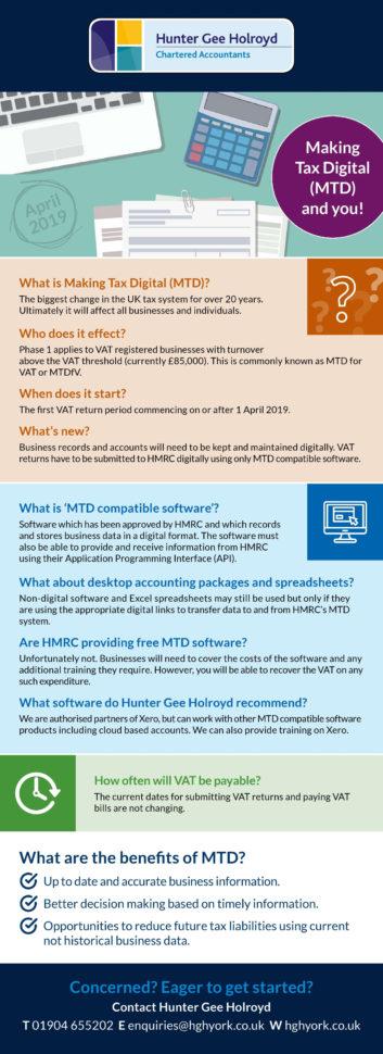 Making Tax Digital Spreadsheets Inside Hunter Gee Holroyd  Making Tax Digital  An Easy Guide  Hunter Gee