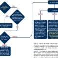 Making Tax Digital Spreadsheets Regarding A Making Tax Digital Timeline – Streets Chartered Accountants
